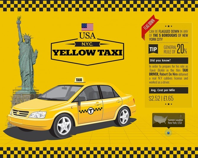 Around the world Taxis 3
