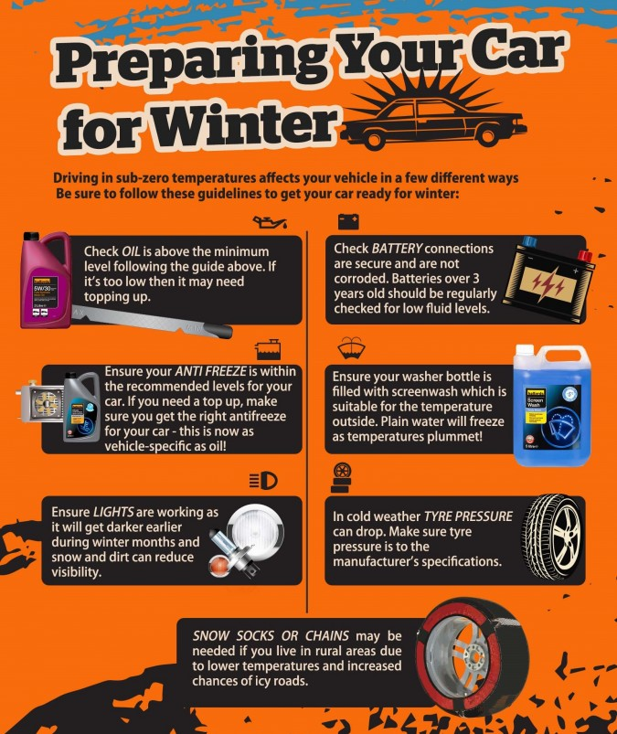 Take Car Battery Out For Winter