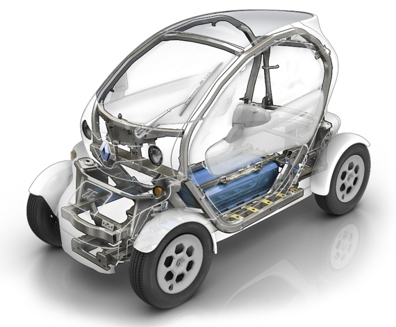 twizy whizzy go the electric renault twizy. Black Bedroom Furniture Sets. Home Design Ideas