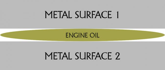 5w20 vs 5w30 oil between metal